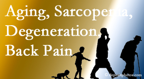 Cross Chiropractic Center lessens a lot of back pain and sees a lot of related sarcopenia and back muscle degeneration.