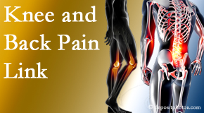 Cross Chiropractic Center treats back pain and knee osteoarthritis to help prevent falls.